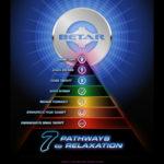 BETAR Pyramid of Pathways